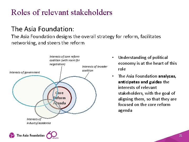 Roles of relevant stakeholders The Asia Foundation: The Asia Foundation designs the overall strategy