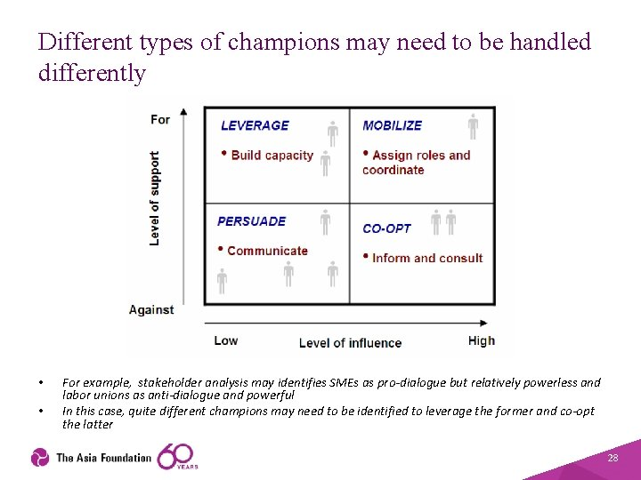 Different types of champions may need to be handled differently • • For example,