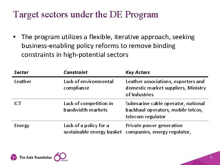 Target sectors under the DE Program • The program utilizes a flexible, iterative approach,