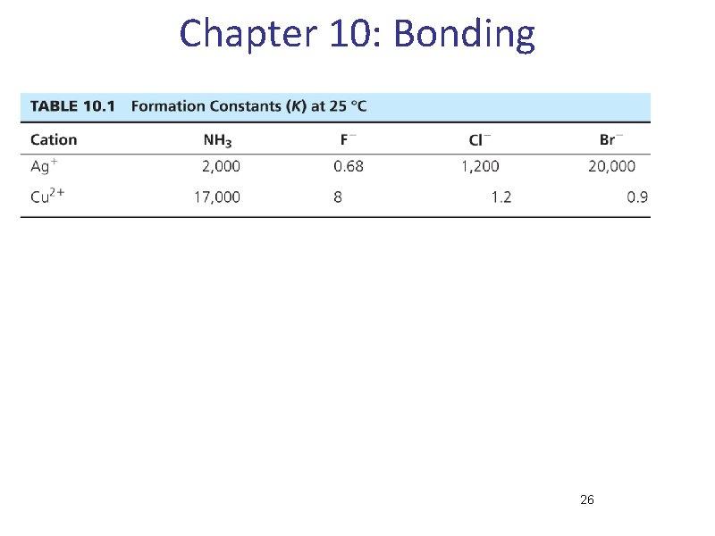 Chapter 10: Bonding 26