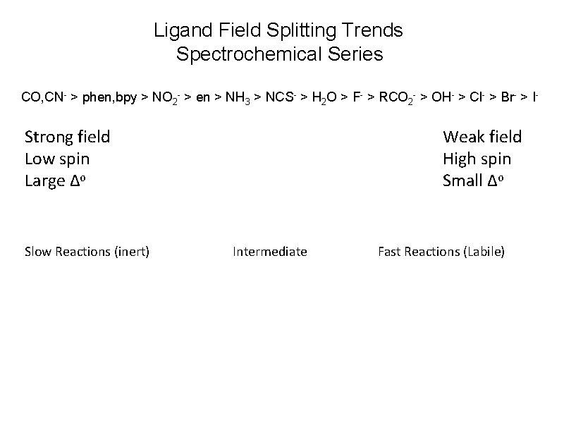 Ligand Field Splitting Trends Spectrochemical Series CO, CN- > phen, bpy > NO 2