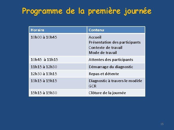 Programme de la première journée Horaire Contenu 10 h 00 à 10 h 45