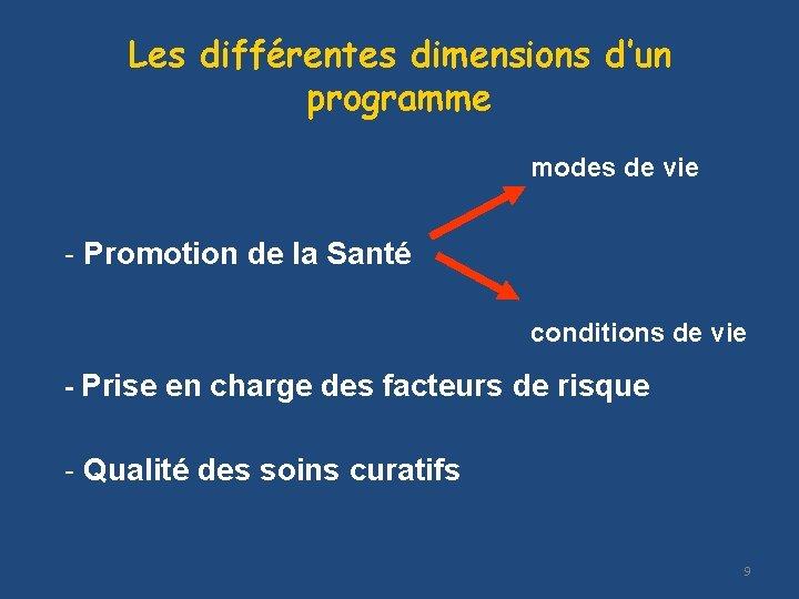 Les différentes dimensions d'un programme modes de vie - Promotion de la Santé conditions