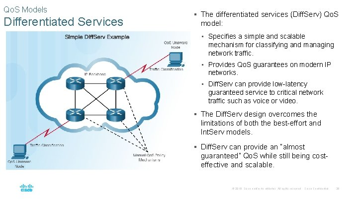 Qo. S Models Differentiated Services § The differentiated services (Diff. Serv) Qo. S model: