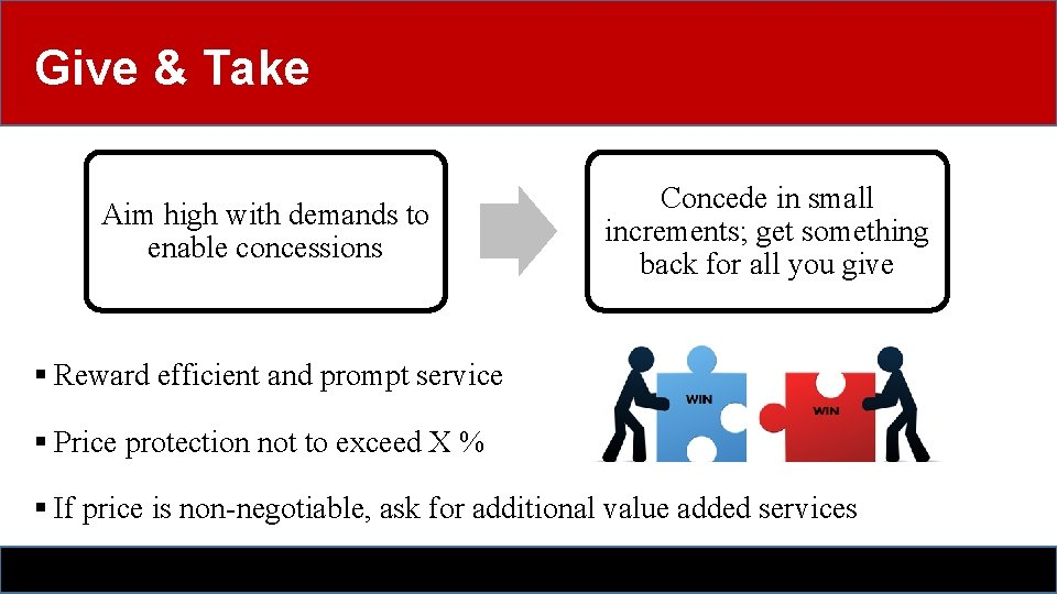 Give & Take Aim high with demands to enable concessions Concede in small increments;