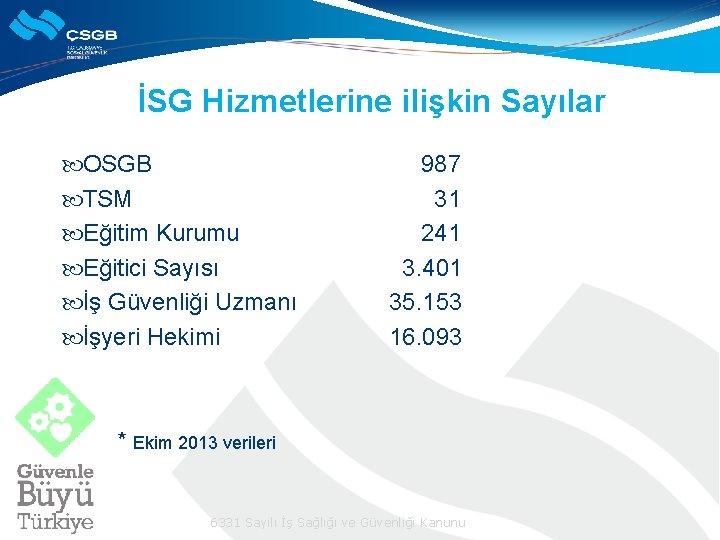 İSG Hizmetlerine ilişkin Sayılar OSGB TSM Eğitim Kurumu Eğitici Sayısı İş Güvenliği Uzmanı İşyeri