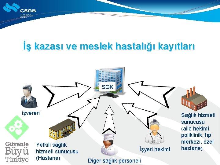 İş kazası ve meslek hastalığı kayıtları SGK işveren Yetkili sağlık hizmeti sunucusu (Hastane) İşyeri