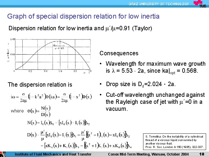 Graph of special dispersion relation for low inertia Dispersion relation for low inertia and