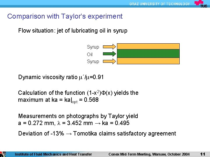 Comparison with Taylor's experiment Flow situation: jet of lubricating oil in syrup Syrup Oil