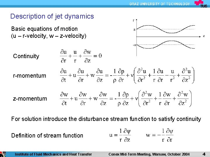 Description of jet dynamics Basic equations of motion (u – r-velocity, w – z-velocity)
