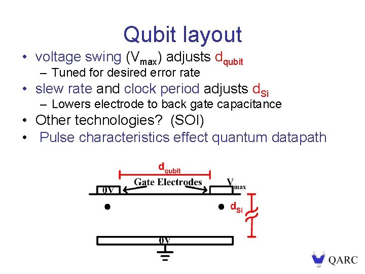 Qubit layout • voltage swing (Vmax) adjusts dqubit – Tuned for desired error rate
