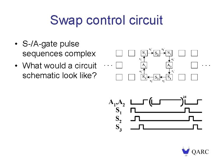 Swap control circuit • S-/A-gate pulse sequences complex • What would a circuit schematic