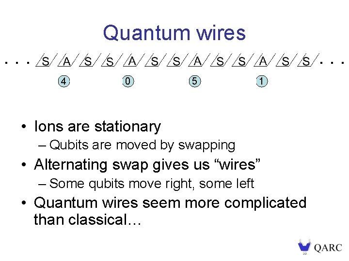 Quantum wires. . . 1 2 0 4 2 1 4 0 4 1