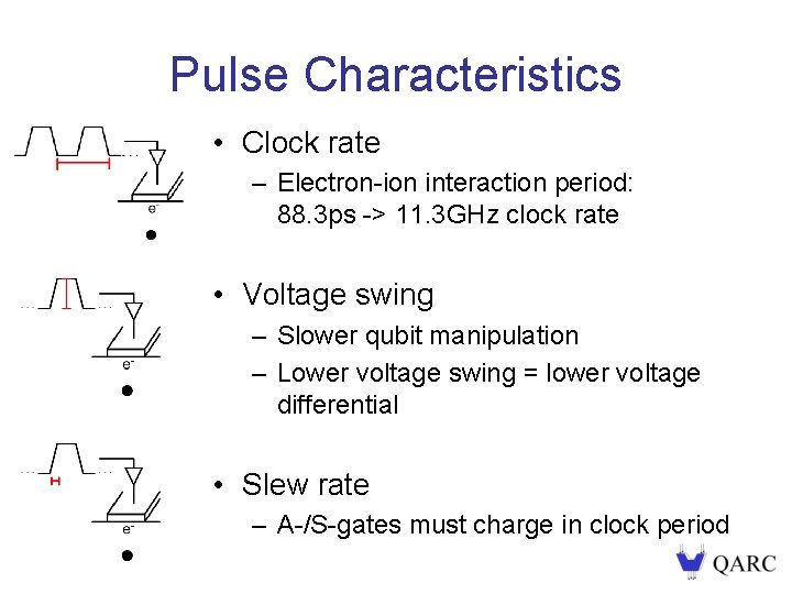 Pulse Characteristics • Clock rate – Electron-ion interaction period: 88. 3 ps -> 11.