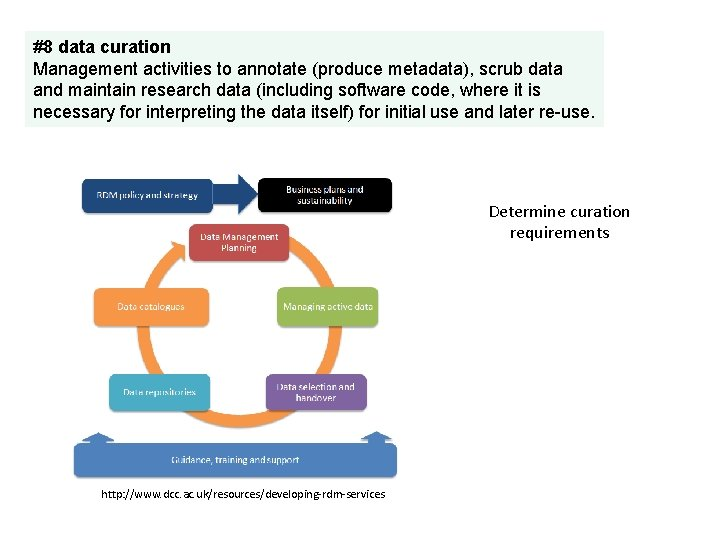#8 data curation Management activities to annotate (produce metadata), scrub data and maintain research