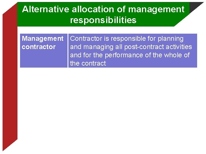 Alternative allocation of management responsibilities Management Contractor is responsible for planning contractor and managing