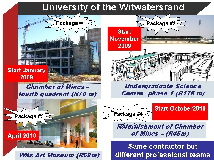 University of the Witwatersrand Package #1 Package #2 Start November 2009 Start January 2009