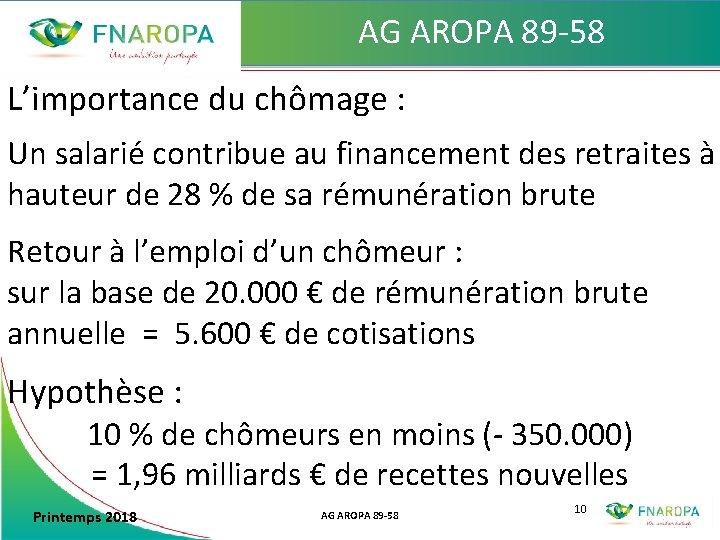 AG AROPA 89 -58 L'importance du chômage : Un salarié contribue au financement des