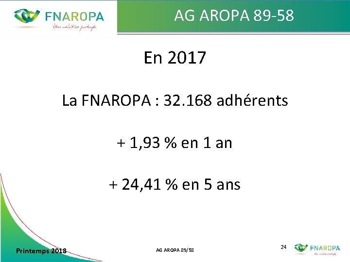 AG AROPA 89 -58 En 2017 La FNAROPA : 32. 168 adhérents + 1,