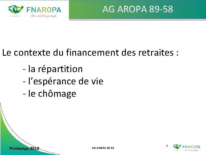 AG AROPA 89 -58 Le contexte du financement des retraites : - la répartition