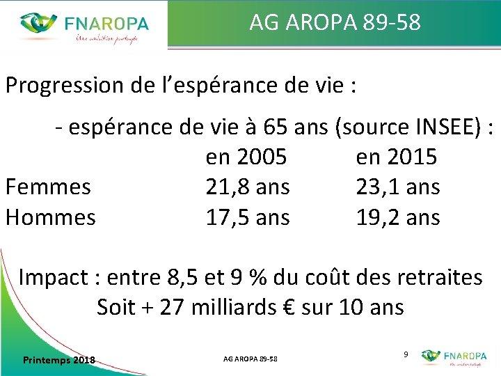 AG AROPA 89 -58 Progression de l'espérance de vie : - espérance de vie