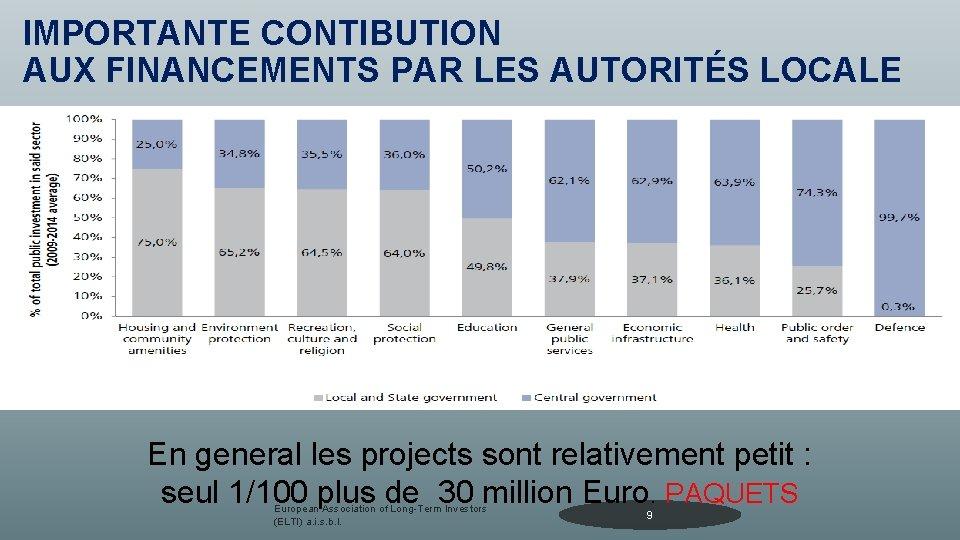 IMPORTANTE CONTIBUTION AUX FINANCEMENTS PAR LES AUTORITÉS LOCALE En general les projects sont relativement