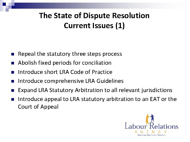 The State of Dispute Resolution Current Issues (1) n n n Repeal the statutory