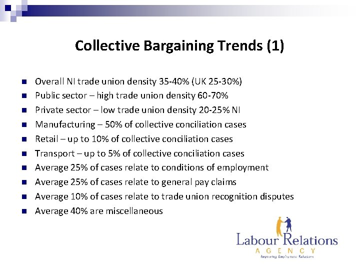 Collective Bargaining Trends (1) n n n n n Overall NI trade union density