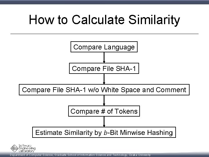 How to Calculate Similarity Compare Language Compare File SHA-1 w/o White Space and Comment