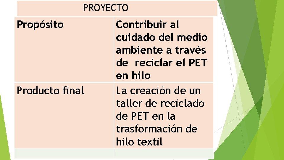 PROYECTO Propósito Producto final Contribuir al cuidado del medio ambiente a través de reciclar