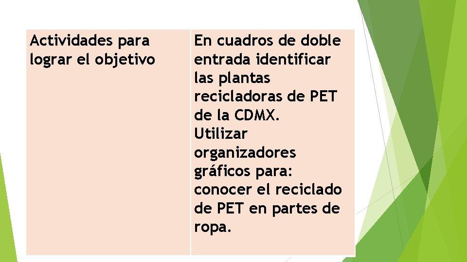 Actividades para lograr el objetivo En cuadros de doble entrada identificar las plantas recicladoras