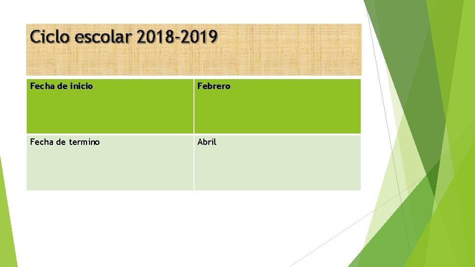 Ciclo escolar 2018 -2019 Fecha de inicio Febrero Fecha de termino Abril