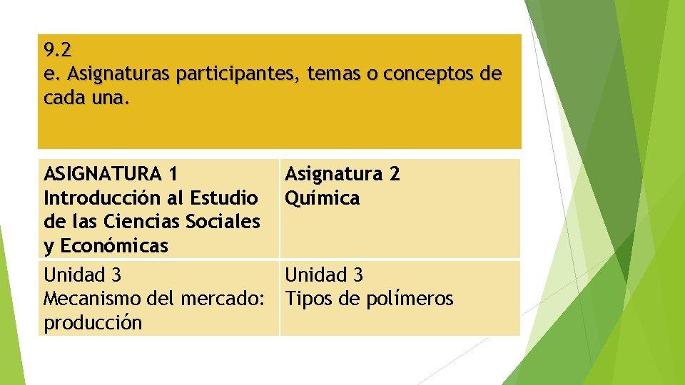 9. 2 e. Asignaturas participantes, temas o conceptos de cada una. ASIGNATURA 1 Introducción
