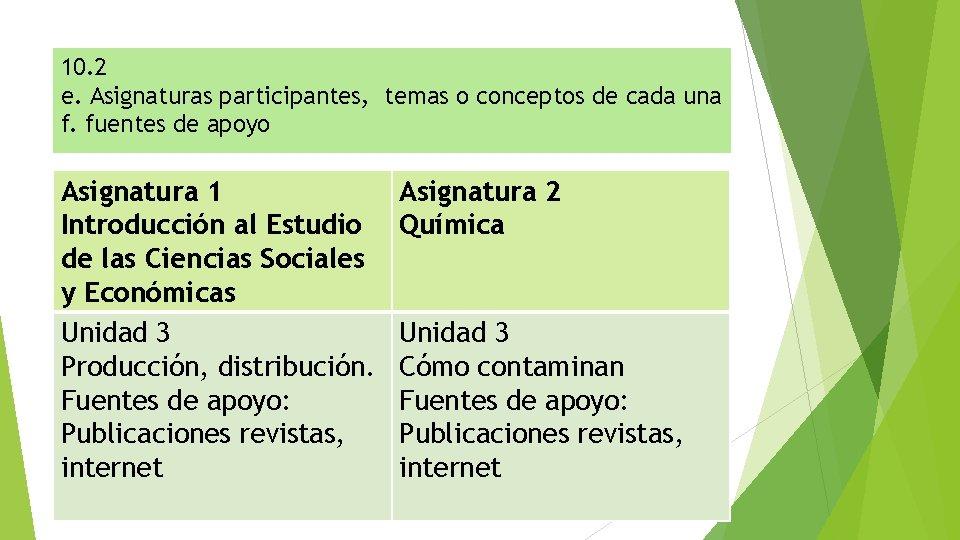 10. 2 e. Asignaturas participantes, temas o conceptos de cada una f. fuentes de