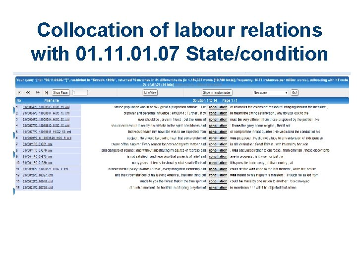 Collocation of labour relations with 01. 11. 07 State/condition