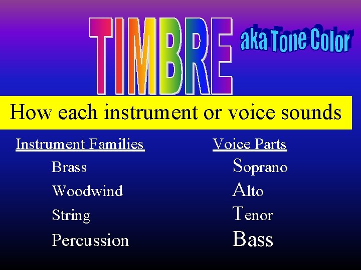 How each instrument or voice sounds Instrument Families Brass Woodwind String Percussion Voice Parts