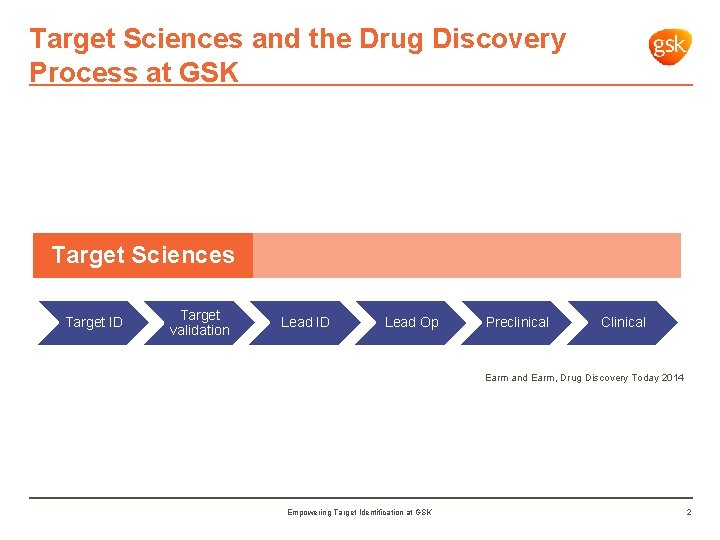 Target Sciences and the Drug Discovery Process at GSK Target Sciences Target ID Target