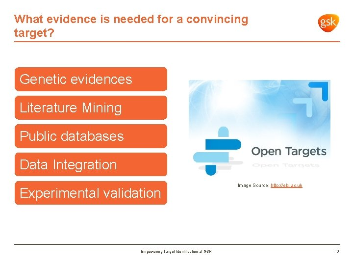 What evidence is needed for a convincing target? Genetic evidences Literature Mining Public databases