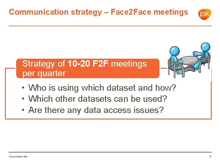 Communication strategy – Face 2 Face meetings Strategy of 10 -20 F 2 F
