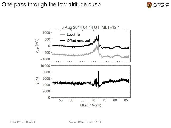 One pass through the low-altitude cusp 2014 -12 -02 Burchill Swarm DQW Potsdam 2014