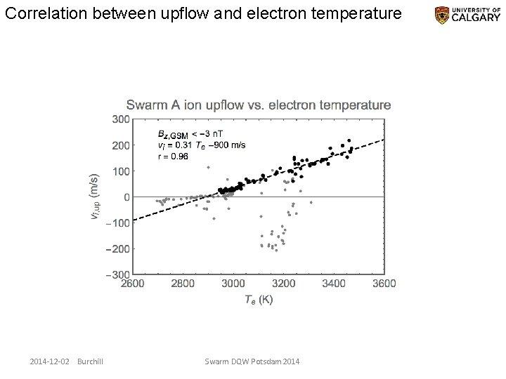 Correlation between upflow and electron temperature 2014 -12 -02 Burchill Swarm DQW Potsdam 2014