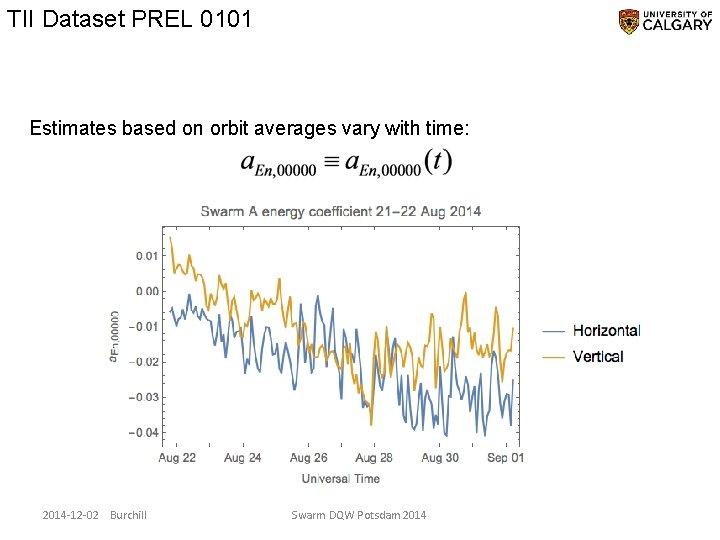 TII Dataset PREL 0101 Estimates based on orbit averages vary with time: 2014 -12