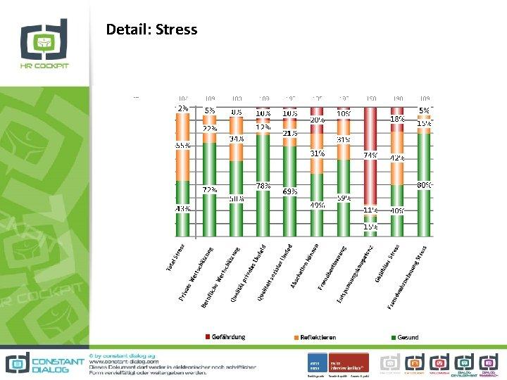 Detail: Stress