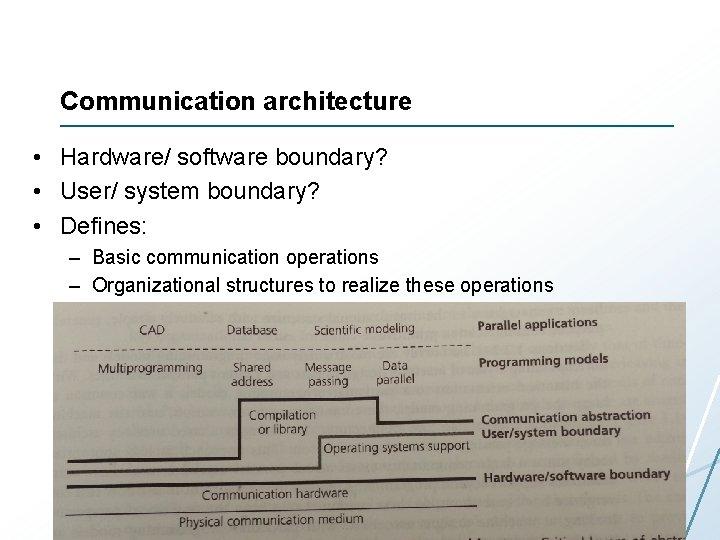 Communication architecture • Hardware/ software boundary? • User/ system boundary? • Defines: – Basic