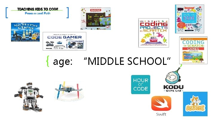 """[ TEACHING KIDS TO CODE Process and Path ] { age: """"MIDDLE SCHOOL"""" }"""