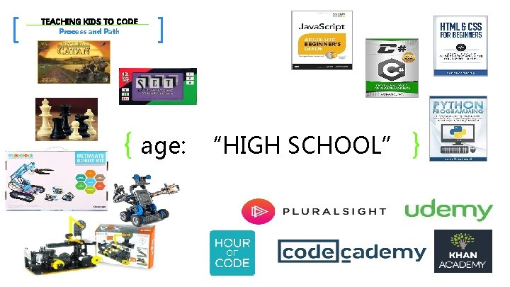 """[ TEACHING KIDS TO CODE Process and Path ] { age: """"HIGH SCHOOL"""" }"""