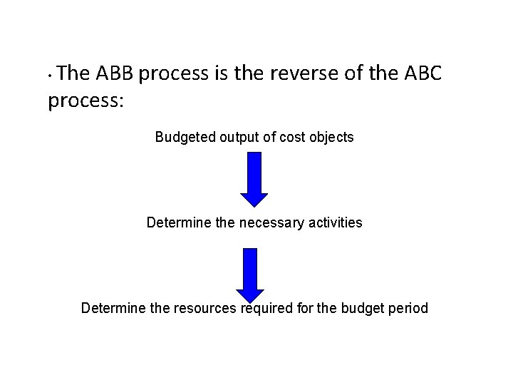The ABB process is the reverse of the ABC process: • Budgeted output of