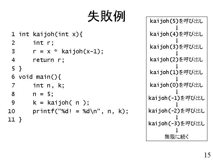 失敗例 1 2 3 4 5 6 7 8 9 10 11 int kaijoh(int