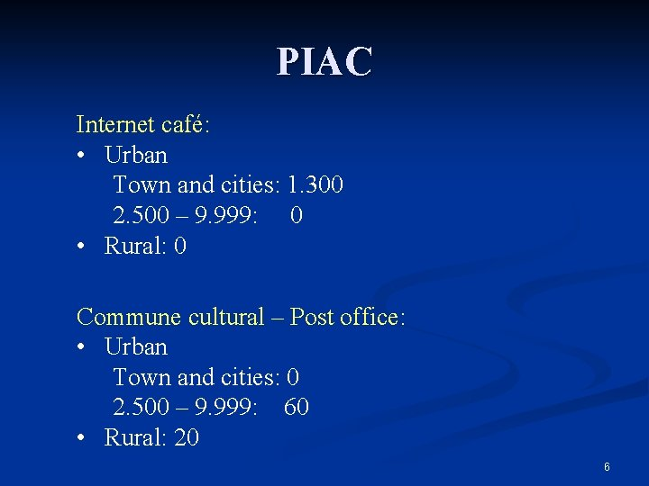 PIAC Internet café: • Urban Town and cities: 1. 300 2. 500 – 9.