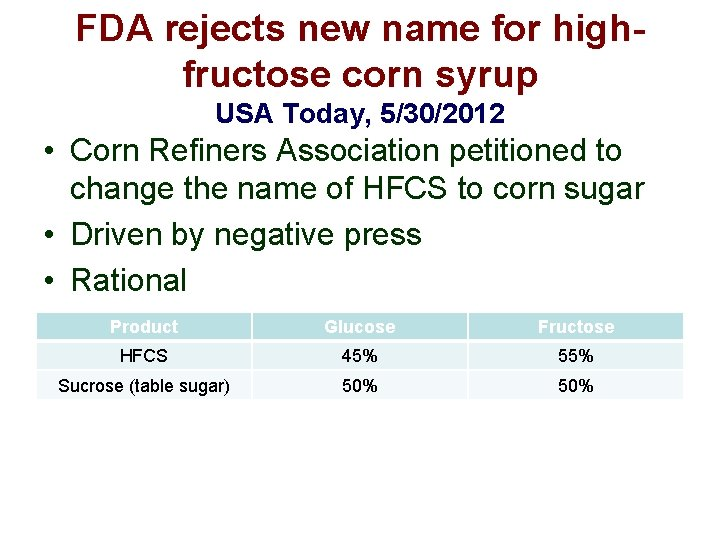 FDA rejects new name for highfructose corn syrup USA Today, 5/30/2012 • Corn Refiners
